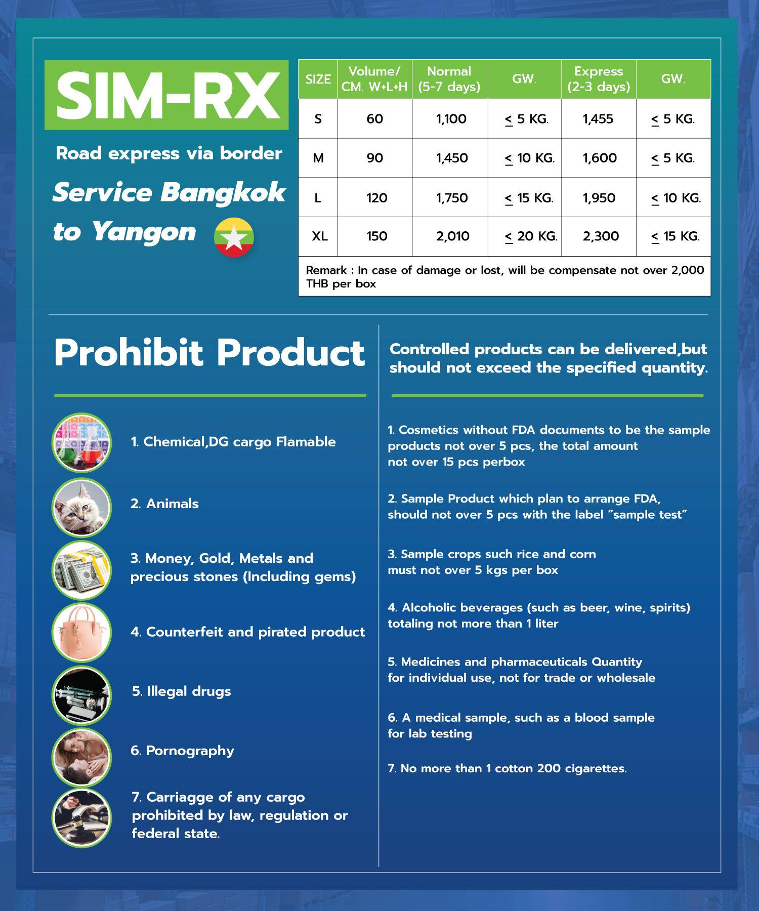 SIM-RX_EN_01
